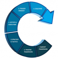 OpenTrader – Professional Training Program Course
