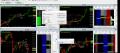 TradeStation Hull Moving Average Automated Trading Strategy